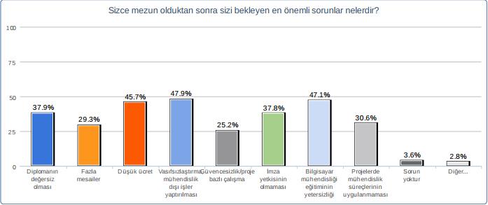 grafik2